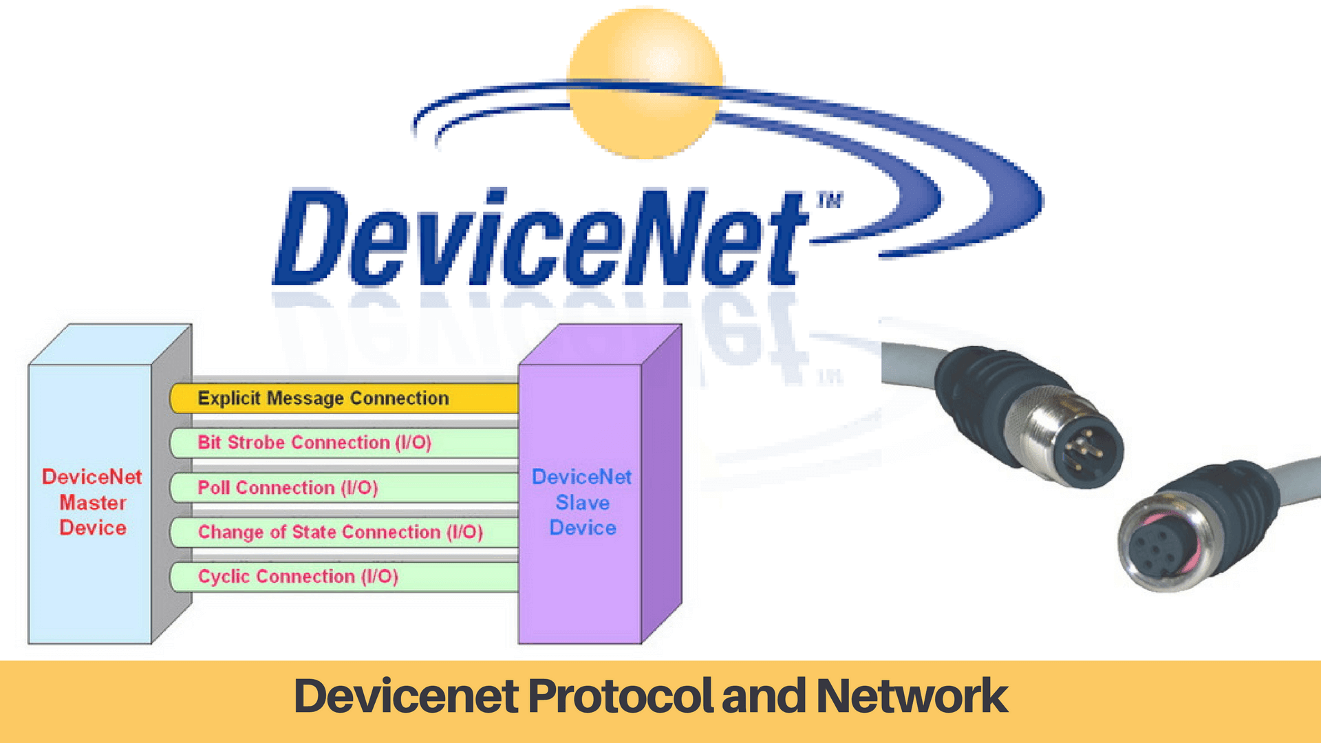 devicenet protocol and network the automization home wiring classes home wiring guide