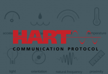 What_is_Hart_communication